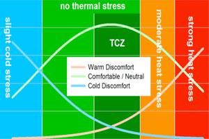 tepelná pohoda infrapanely heatwell