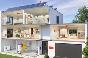 typy prostor vhodných pro infratopení heatwell