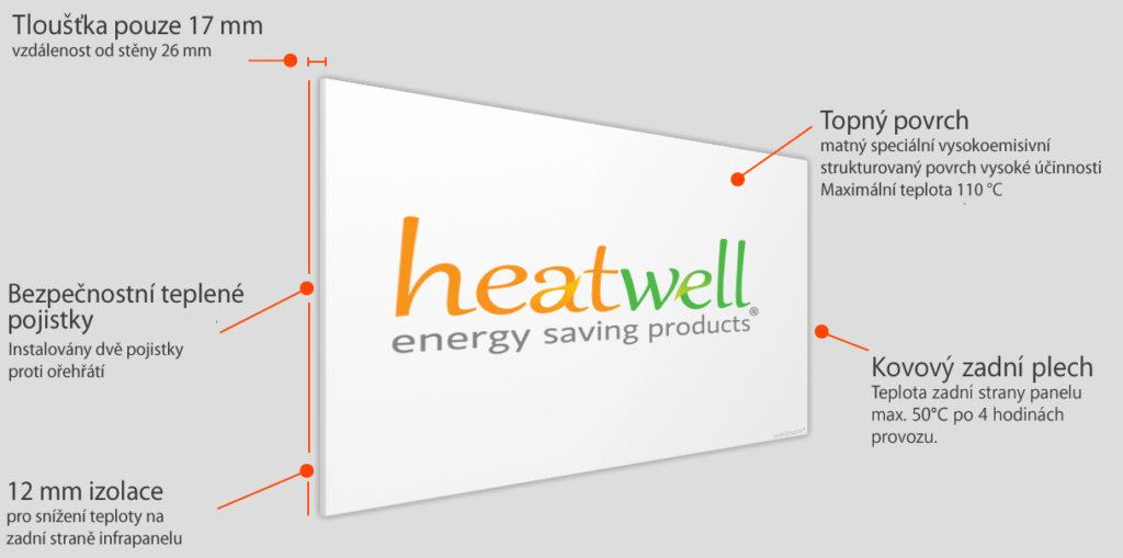 infratopení heatwell FL bílý, bezrámový popis konstrukce